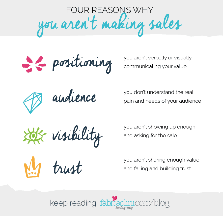 Four reasons why you are not making sales in your business and how to fix them. Having a hard time making sales and attracting clients? Here's what to do. Small Business, entrepreneur. Fabi Paolini Brand Strategy Coach. Branding and digital marketing