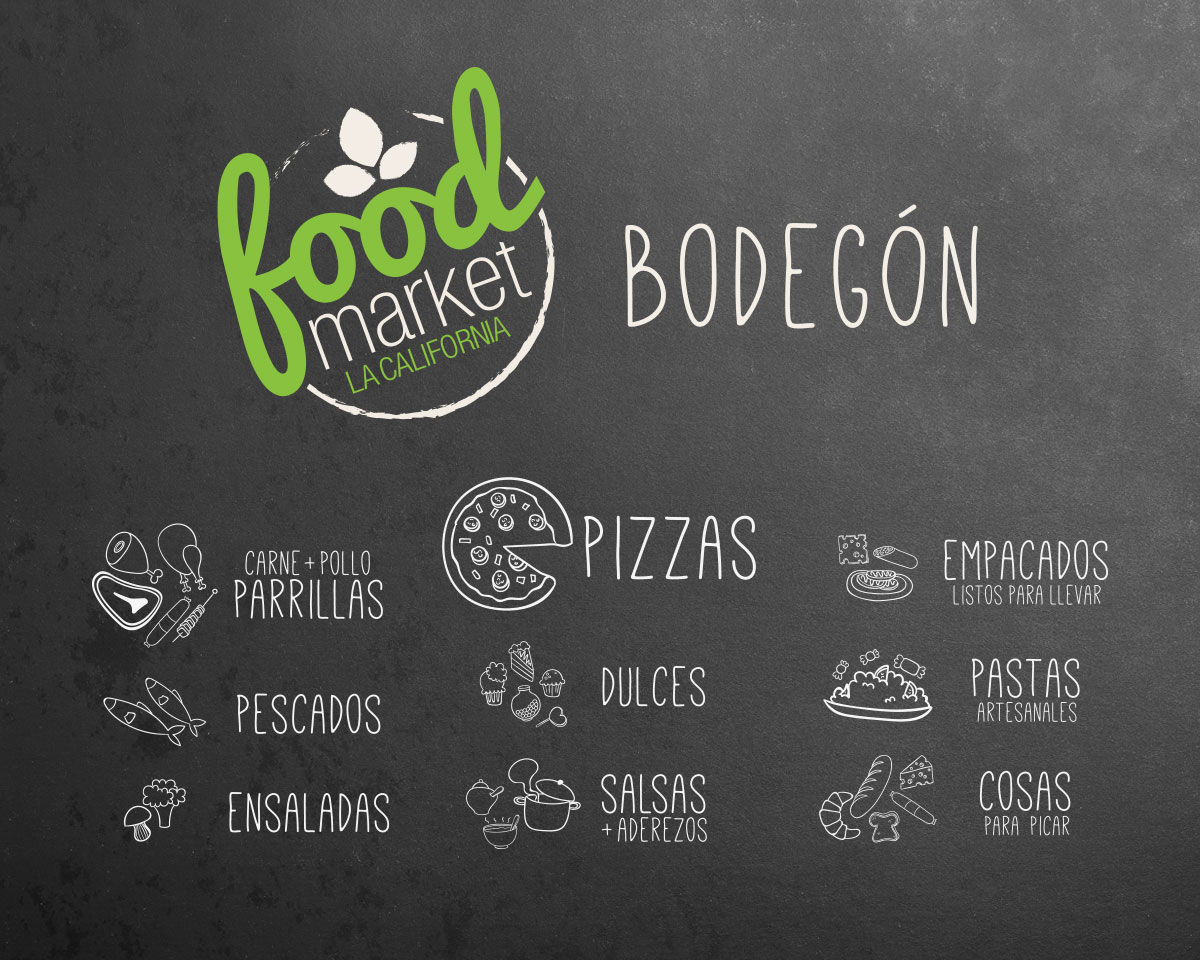 FOODMARKETBOARD