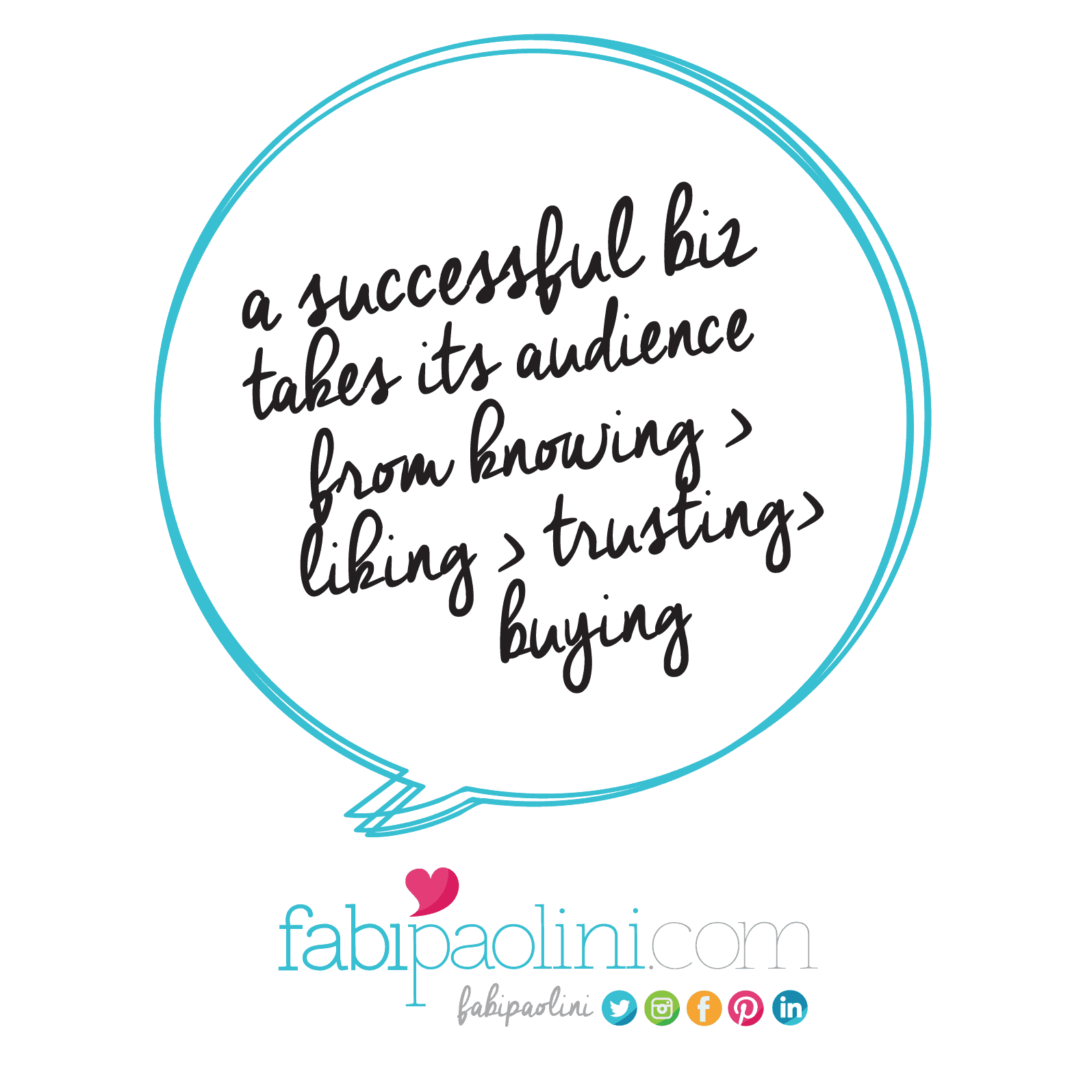 A successful business takes its audience from knowing > liking > trusting > buying. Branding tips and ideas.