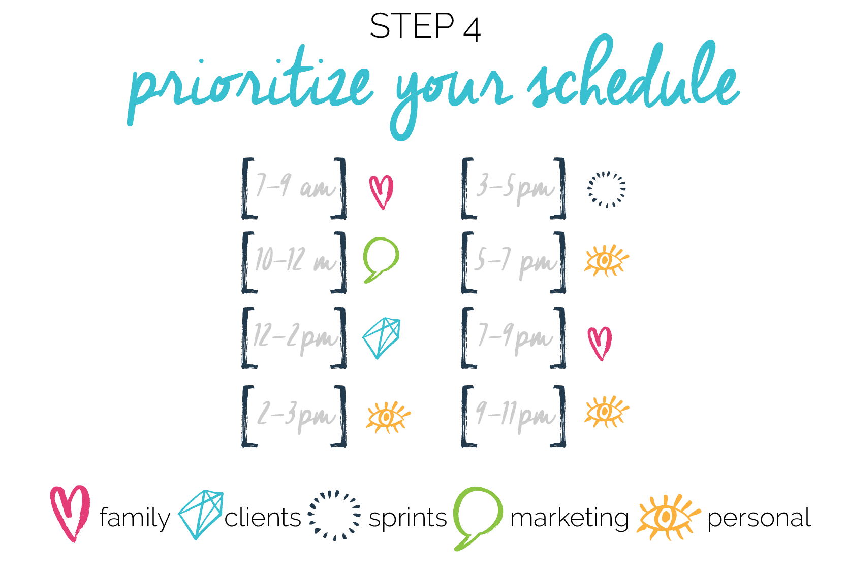 Step 4: Prioritize schedule. Business goals | Fabi Paolini | Branding + Design | Entrepreneur