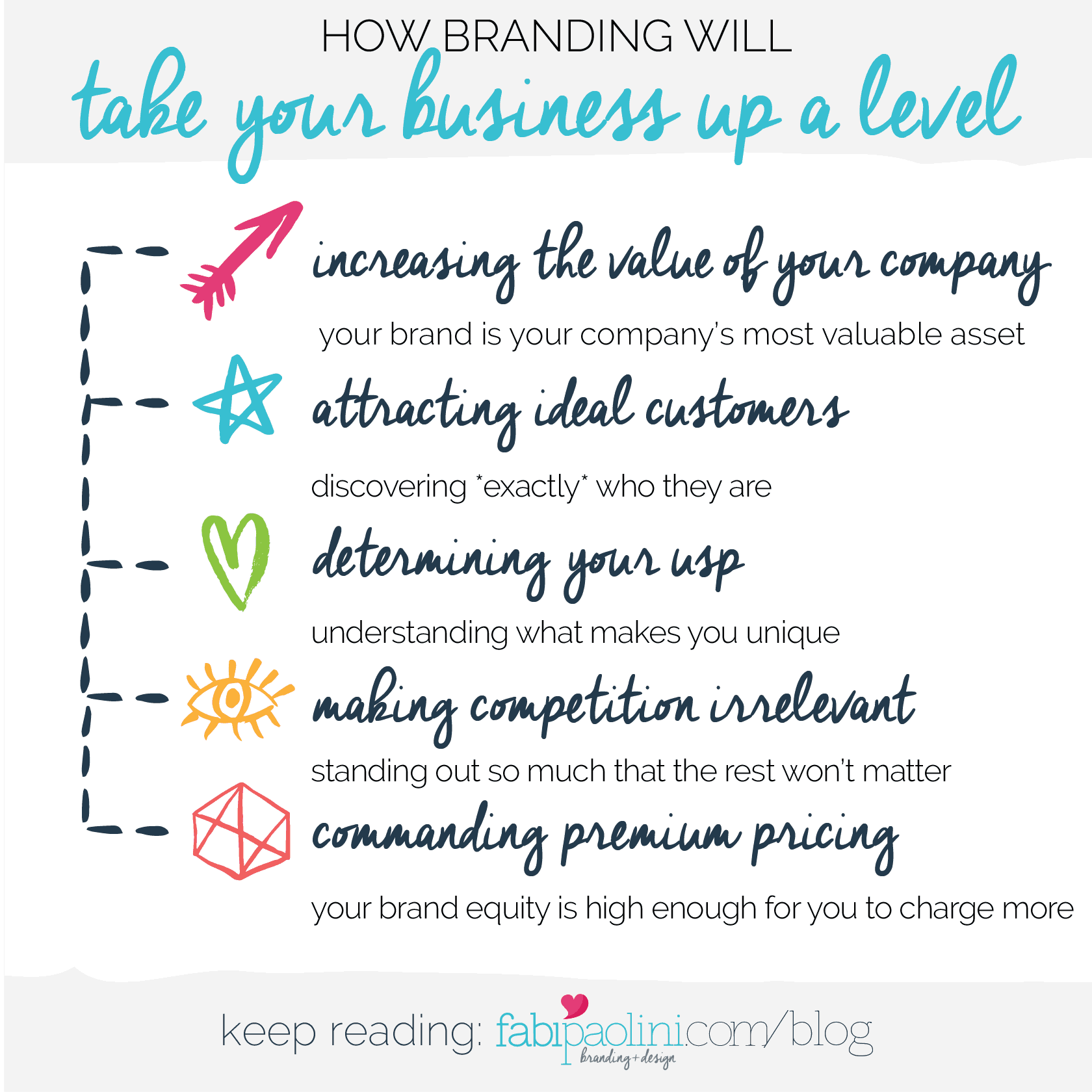 How branding will take your business up a level. Why the big companies are investing in branding and you should too
