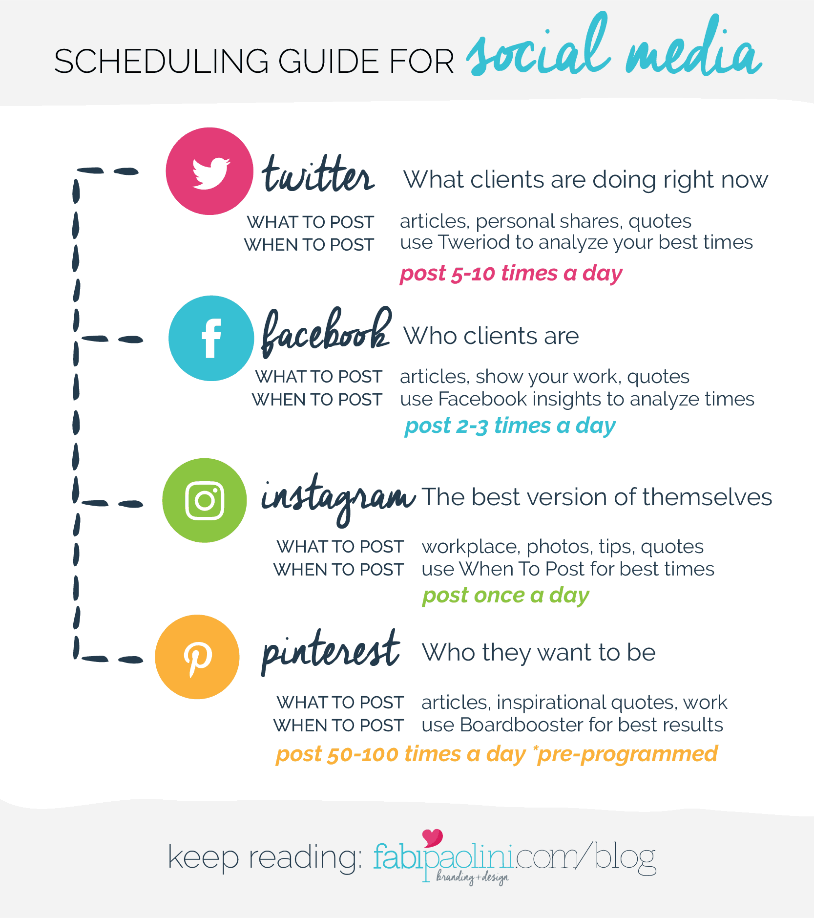 A social media scheduling guide to build your brand online. Check out the rest!