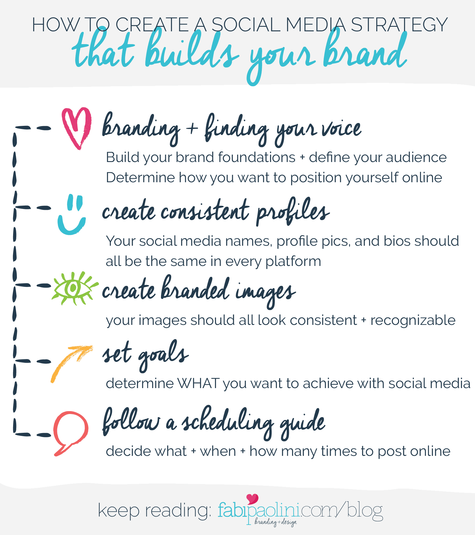 How to create a simple social media strategy to build your brand online. Check this out!