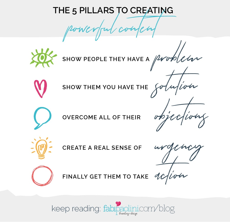 The 5 pillars of creating powerful content that converts. Fabi Paolini Brand strategy coach. Entrepreneur