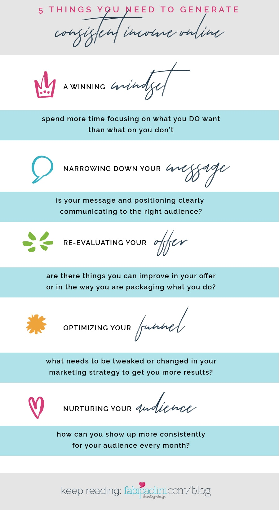 5 things you need to focus on in order to generate a consistent income as an online coach and want to attract better clients | Fabi Paolini Brand Strategy Infographic